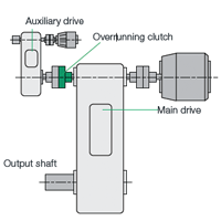 Overrunning Clutch Diagram